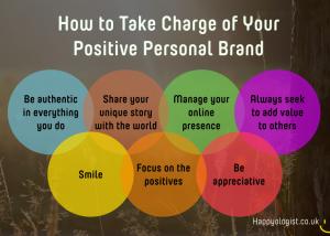 AMP Talent Social Media Branding Tips